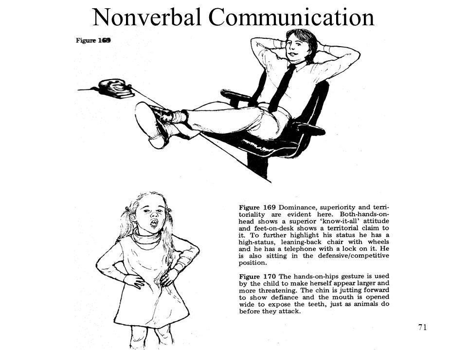 71 Nonverbal Communication