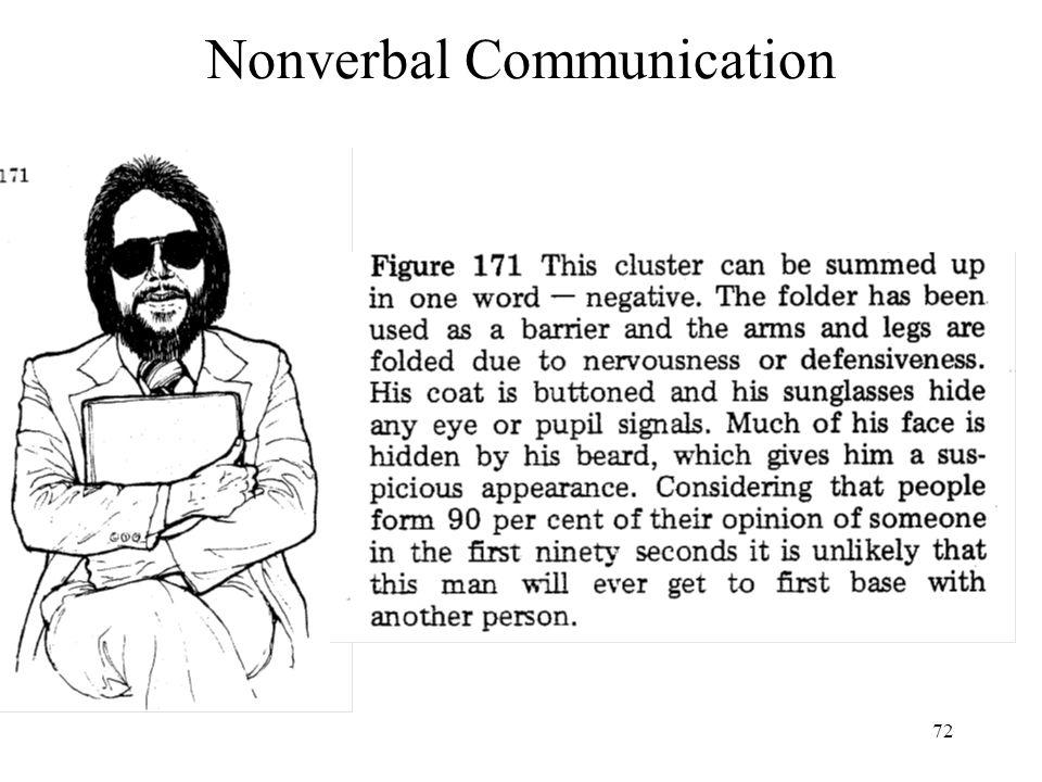 72 Nonverbal Communication