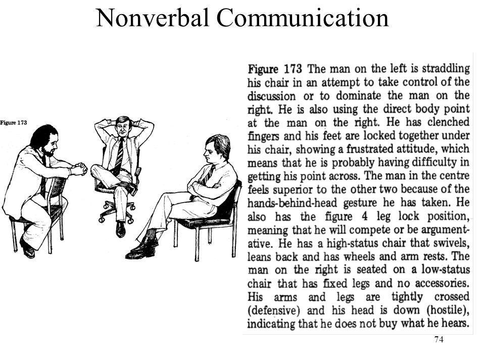 74 Nonverbal Communication