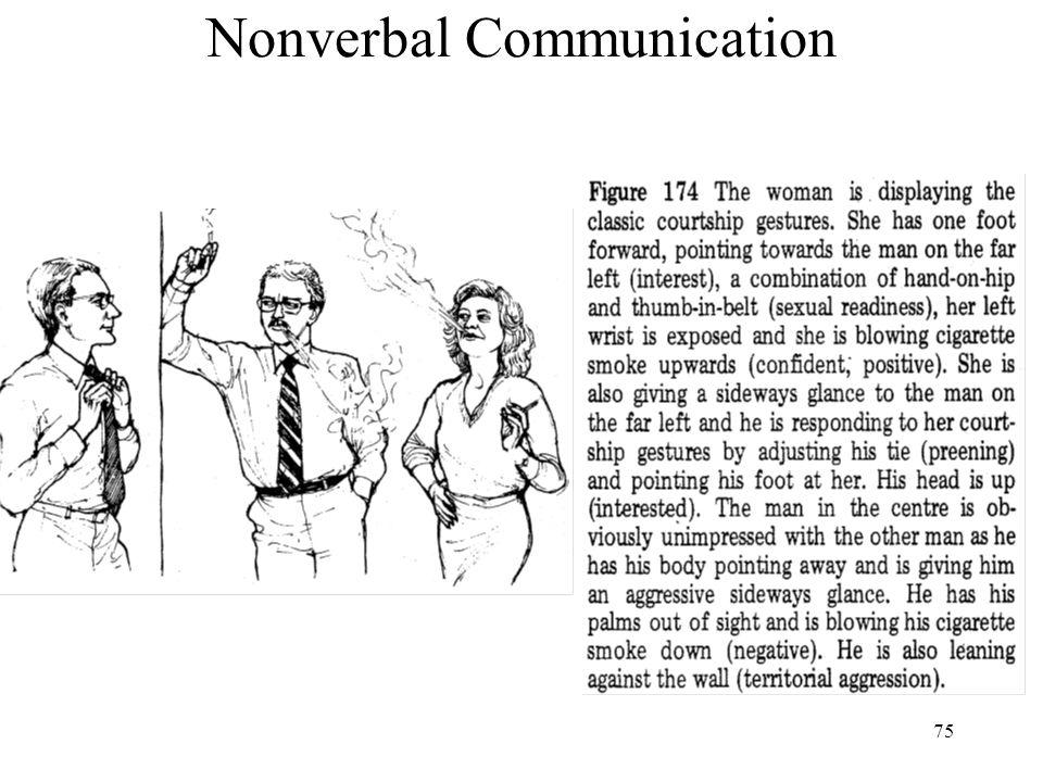75 Nonverbal Communication