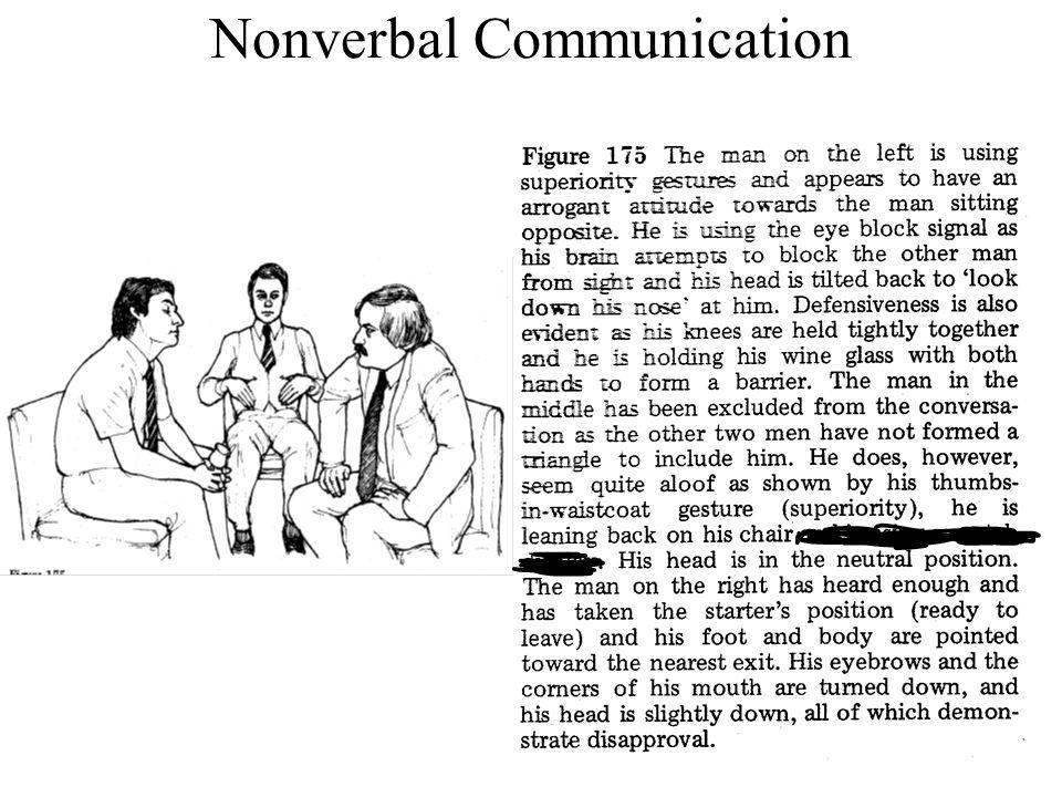 76 Nonverbal Communication