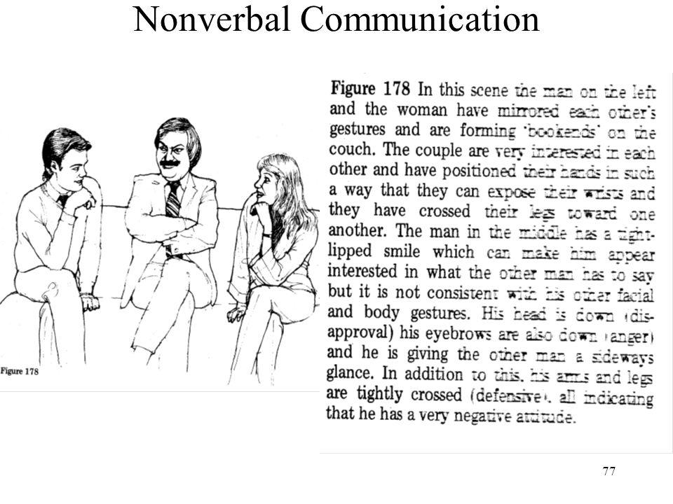 77 Nonverbal Communication
