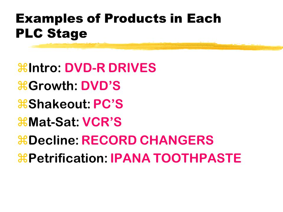 Examples of Products in Each PLC Stage zIntro: DVD-R DRIVES zGrowth: DVD'S zShakeout: PC'S zMat-Sat: VCR'S zDecline: RECORD CHANGERS zPetrification: I