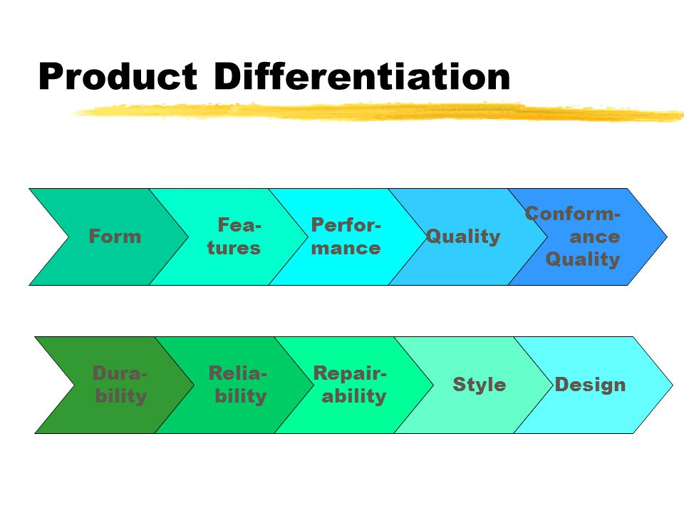 Product Differentiation Form Fea- tures Perfor- mance Quality Conform- ance Quality Dura- bility Relia- bility Repair- ability StyleDesign