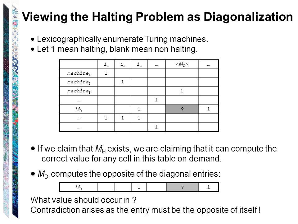 ● Lexicographically enumerate Turing machines. ● Let 1 mean halting, blank mean non halting.