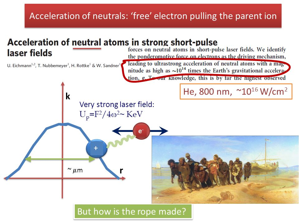 Acceleration of neutrals: 'free' electron pulling the parent ion But how is the rope made? Very strong laser field : U p =F 2 /4  2 ~ KeV k r e-e- e-