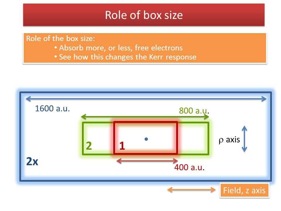 Role of box size 2x 21 Field, z axis  axis 400 a.u. 800 a.u. 1600 a.u. Role of the box size: Absorb more, or less, free electrons See how this change