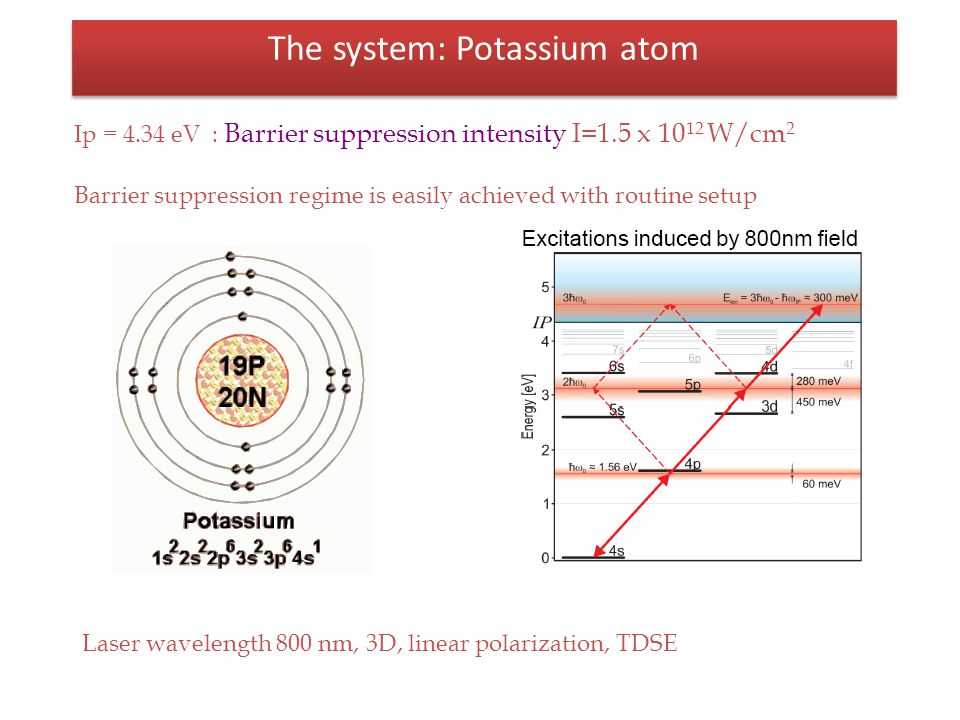 Ip = 4.34 eV : Barrier suppression intensity I=1.5 x 10 12 W/cm 2 Barrier suppression regime is easily achieved with routine setup Laser wavelength 80