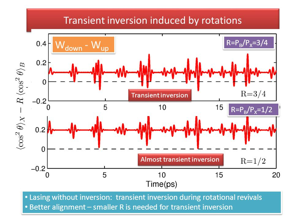 Transient inversion induced by rotations Lasing without inversion: transient inversion during rotational revivals Better alignment – smaller R is need