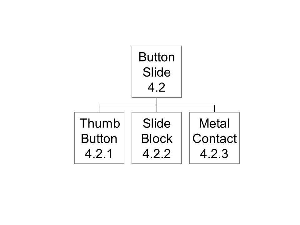Thumb Button 4.2.1 Slide Block 4.2.2 Metal Contact 4.2.3 Button Slide 4.2