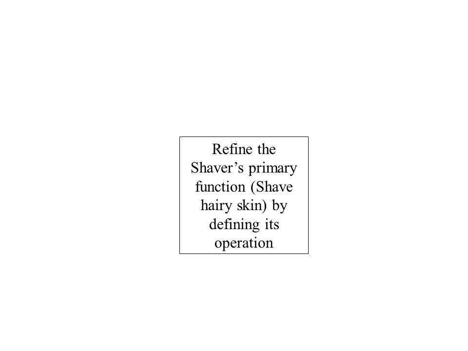 Refine the Shaver's primary function (Shave hairy skin) by defining its operation
