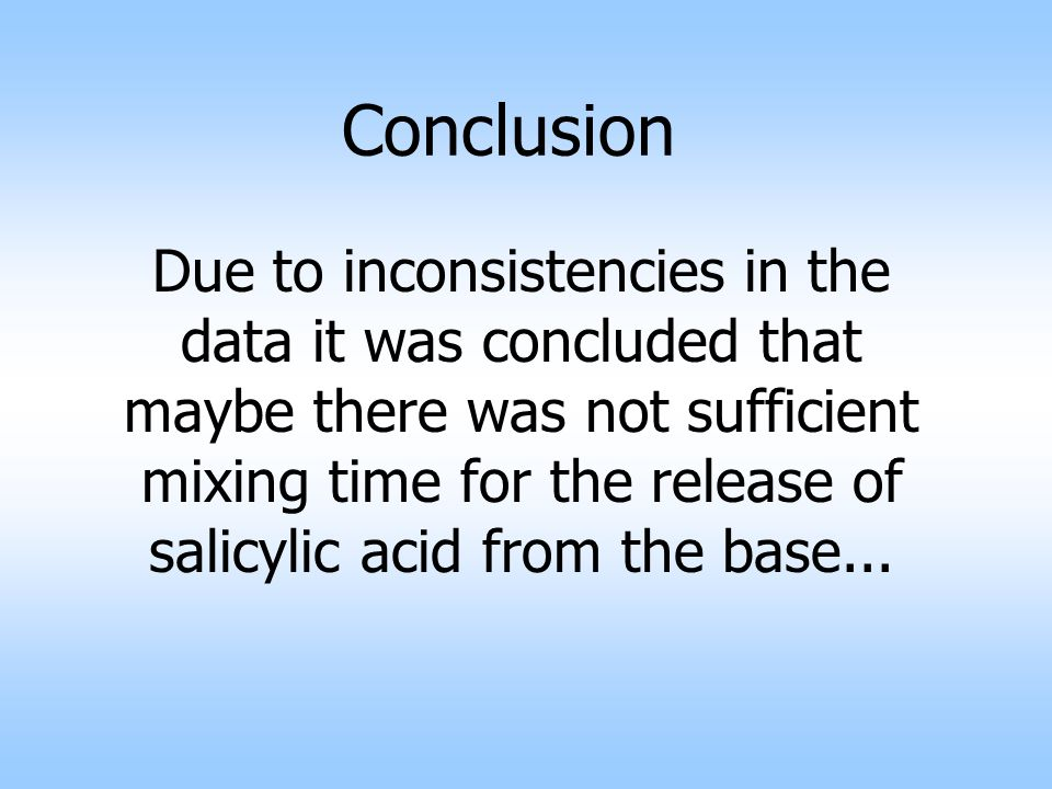 Conclusion Due to inconsistencies in the data it was concluded that maybe there was not sufficient mixing time for the release of salicylic acid from the base...