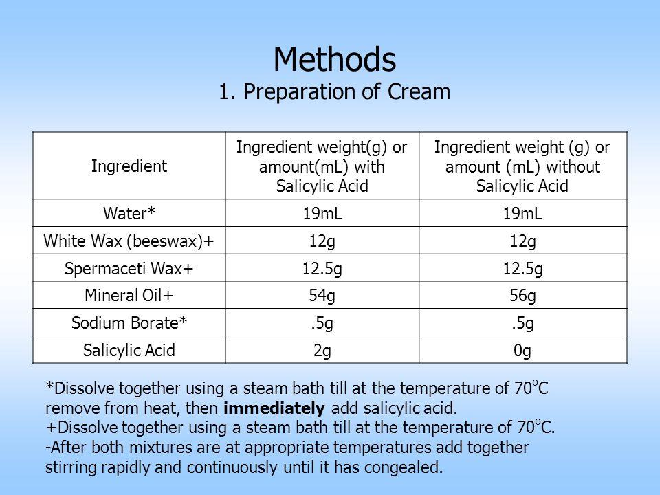 Methods 1. Preparation of Cream Ingredient Ingredient weight(g) or amount(mL) with Salicylic Acid Ingredient weight (g) or amount (mL) without Salicyl
