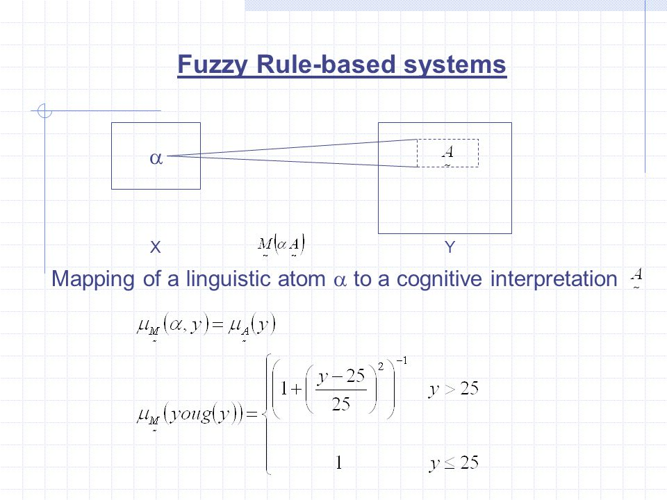 Fuzzy Rule-based systems  XY Mapping of a linguistic atom  to a cognitive interpretation