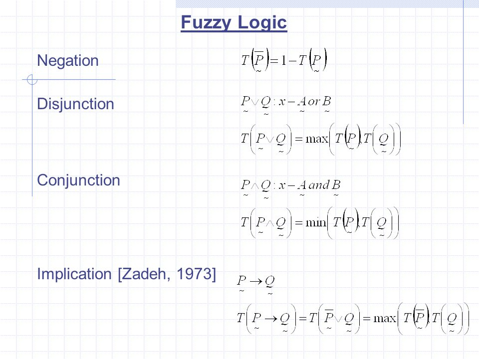 Fuzzy Logic Negation Disjunction Conjunction Implication [Zadeh, 1973]