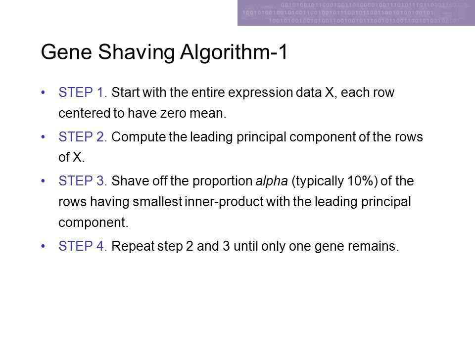Gene Shaving Algorithm-1 STEP 1.