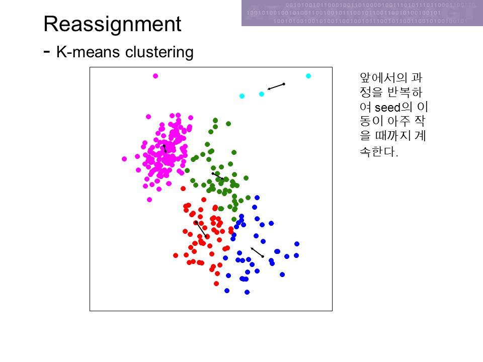 Reassignment - K-means clustering 앞에서의 과 정을 반복하 여 seed 의 이 동이 아주 작 을 때까지 계 속한다.
