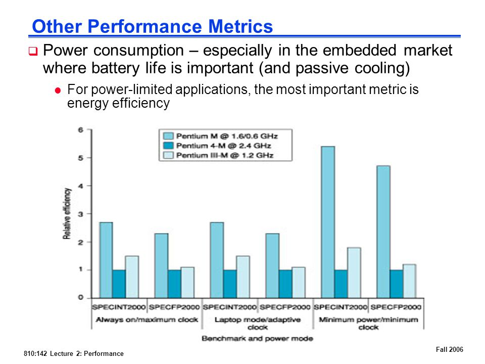 810:142 Lecture 2: Performance Fall 2006 Other Performance Metrics  Power consumption – especially in the embedded market where battery life is important (and passive cooling) l For power-limited applications, the most important metric is energy efficiency