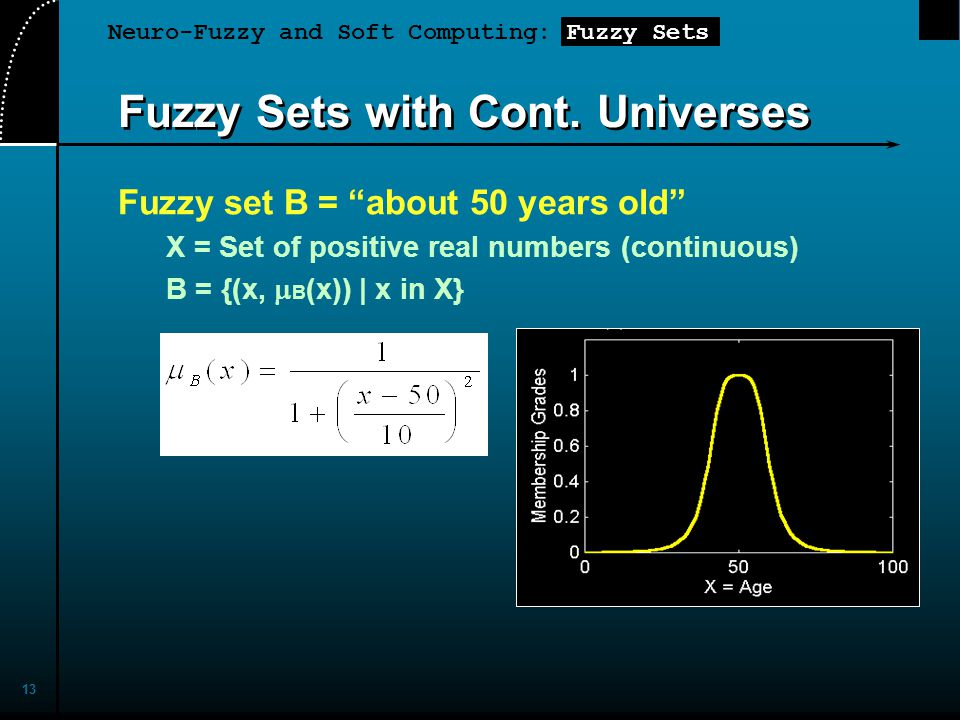 "Neuro-Fuzzy and Soft Computing: Fuzzy Sets 13 Fuzzy Sets with Cont. Universes Fuzzy set B = ""about 50 years old"" X = Set of positive real numbers (con"