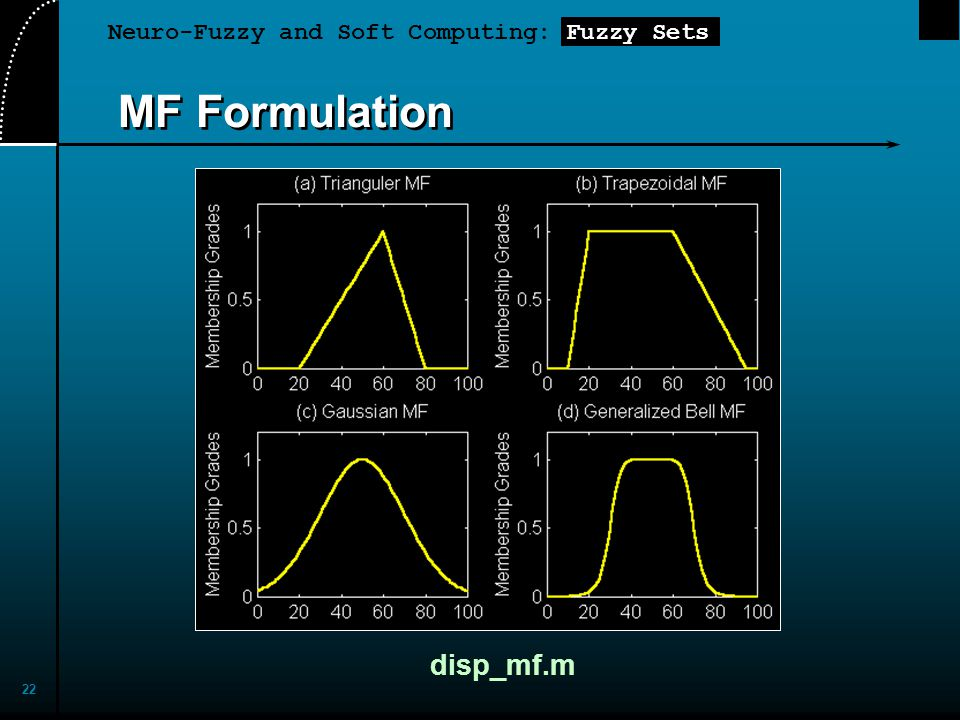 Neuro-Fuzzy and Soft Computing: Fuzzy Sets 22 MF Formulation disp_mf.m