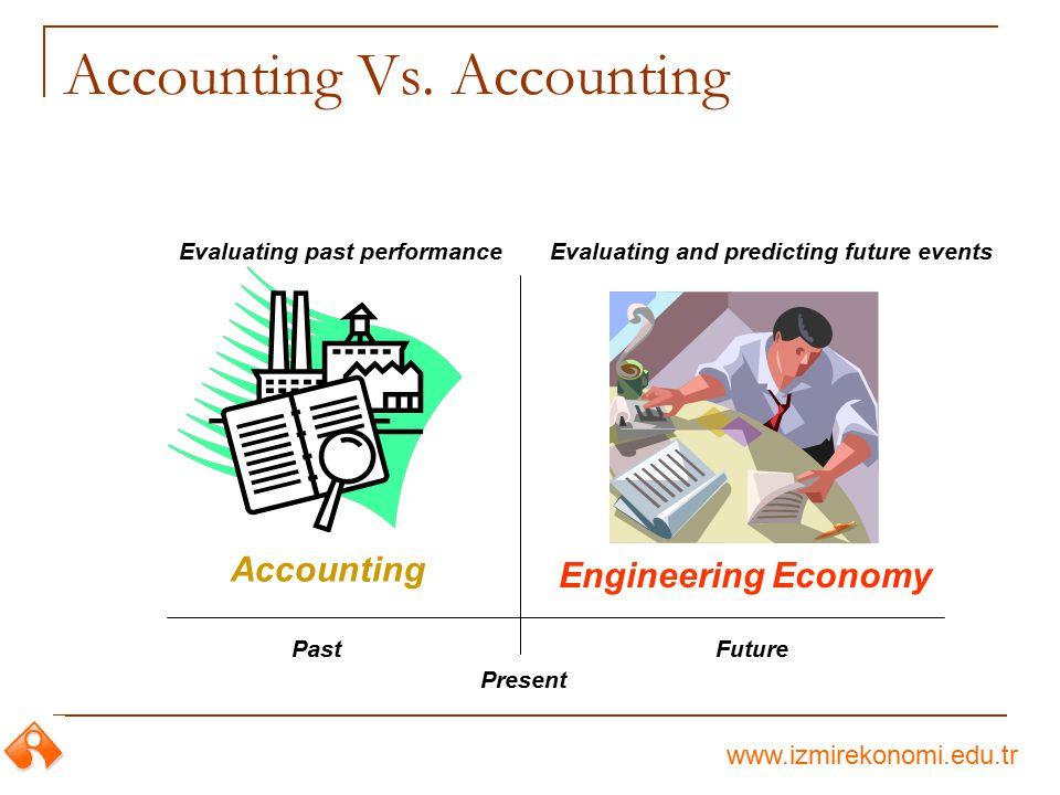 www.izmirekonomi.edu.tr Present Future Past Engineering Economy Accounting Evaluating past performanceEvaluating and predicting future events Accounti