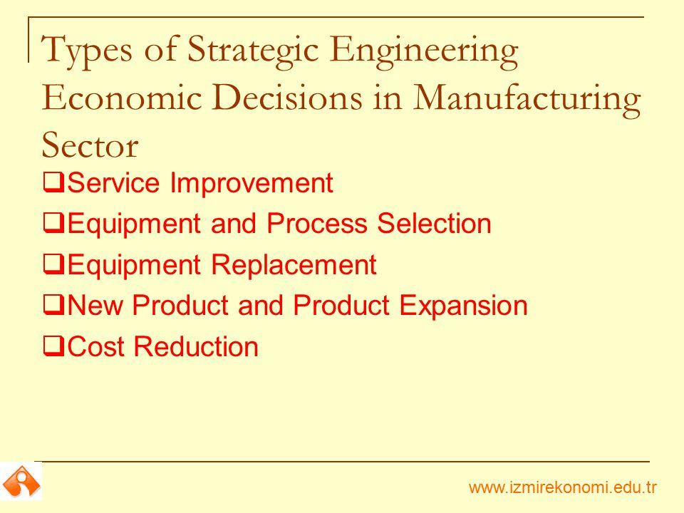 www.izmirekonomi.edu.tr Types of Strategic Engineering Economic Decisions in Manufacturing Sector  Service Improvement  Equipment and Process Select