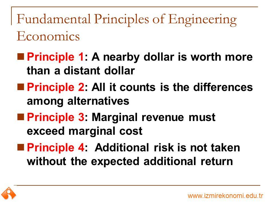www.izmirekonomi.edu.tr Fundamental Principles of Engineering Economics Principle 1: A nearby dollar is worth more than a distant dollar Principle 2: