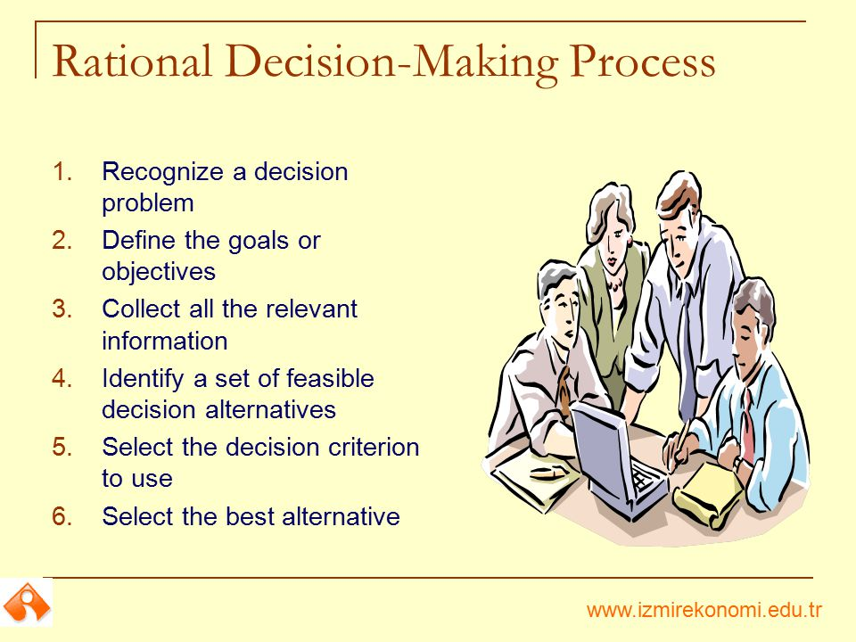 www.izmirekonomi.edu.tr Rational Decision-Making Process 1.Recognize a decision problem 2.Define the goals or objectives 3.Collect all the relevant in