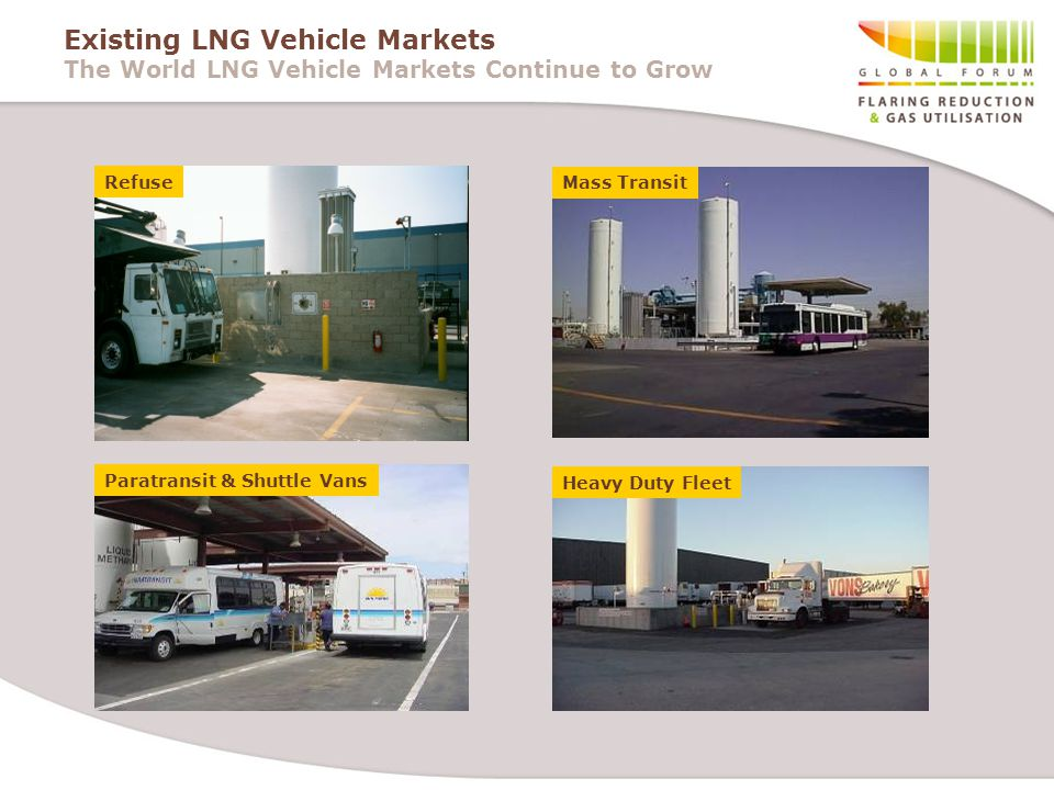 Other Niche LNG Market Opportunites Existing Applications for LNG Utilization Propane & Heating Oil Displacement Residential supply Pipeline Outage Utility Peak-Load Shaving