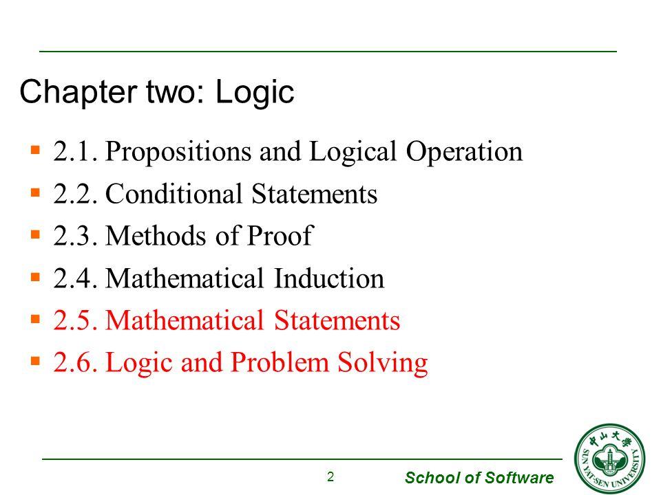 School of Software  Theorem 2 (p ⇒ q) ≡ ((~p) ∨ q) (p ⇒ q) ≡ (~q ⇒ ~p) (p  q) ≡ ((p ⇒ q) ∧ (q ⇒ p)) ~(p ⇒ q) ≡ (p ∧ ~q) ~(p  q) ≡ ((p ∧ ~q) ∨ (q ∧ ~p)) 2.2.