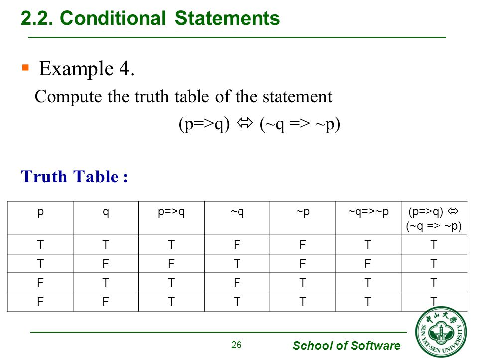 School of Software  Example 4. Compute the truth table of the statement (p=>q)  (~q => ~p) Truth Table : 2.2. Conditional Statements 26 pqp=>q~q~p~q