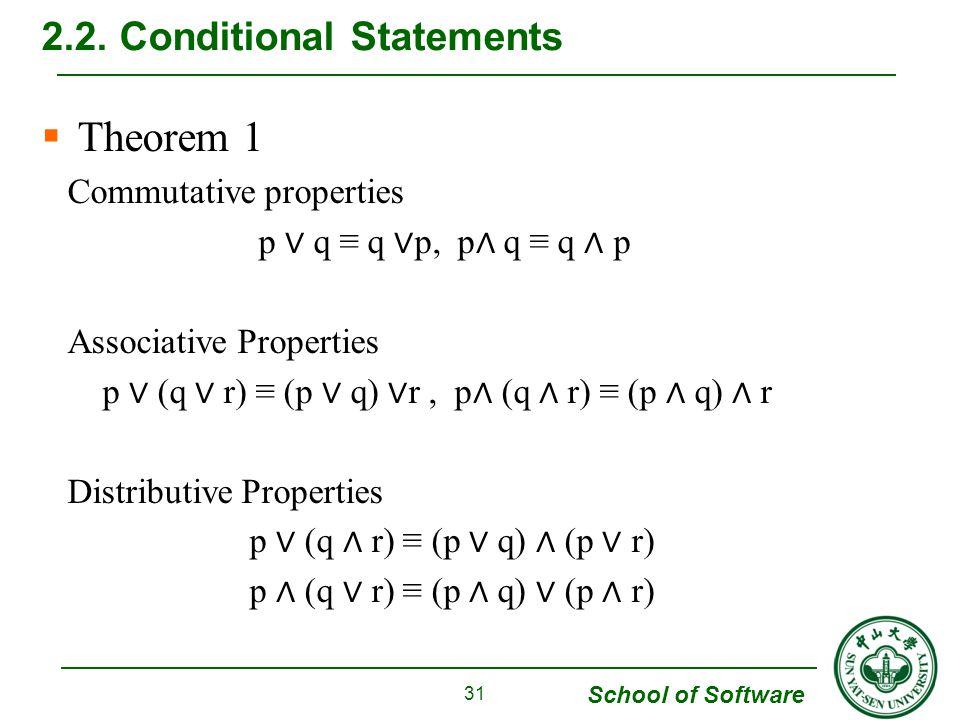 School of Software  Theorem 1 Commutative properties p ∨ q ≡ q ∨ p, p ∧ q ≡ q ∧ p Associative Properties p ∨ (q ∨ r) ≡ (p ∨ q) ∨ r, p ∧ (q ∧ r) ≡ (p ∧ q) ∧ r Distributive Properties p ∨ (q ∧ r) ≡ (p ∨ q) ∧ (p ∨ r) p ∧ (q ∨ r) ≡ (p ∧ q) ∨ (p ∧ r) 2.2.