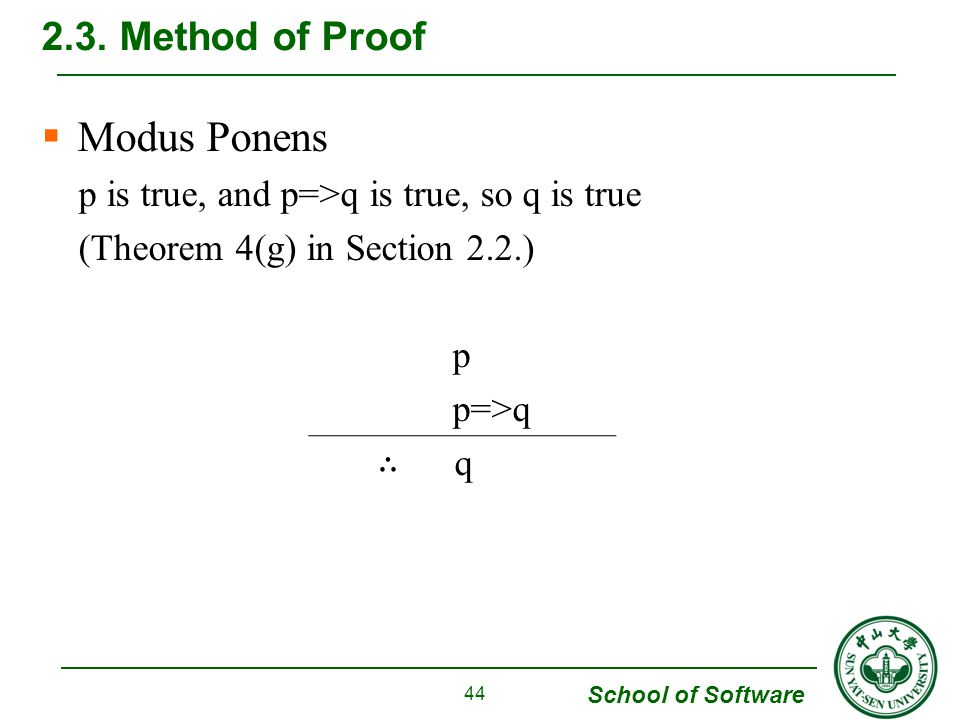 School of Software  Modus Ponens p is true, and p=>q is true, so q is true (Theorem 4(g) in Section 2.2.) p p=>q ∴ q 2.3.