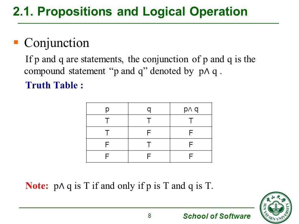 School of Software  Example 6 Show that p V q and q V p are logically equivalent The truth table of (p V q )  (q V p ) are shown as follows Truth Table : 2.2.