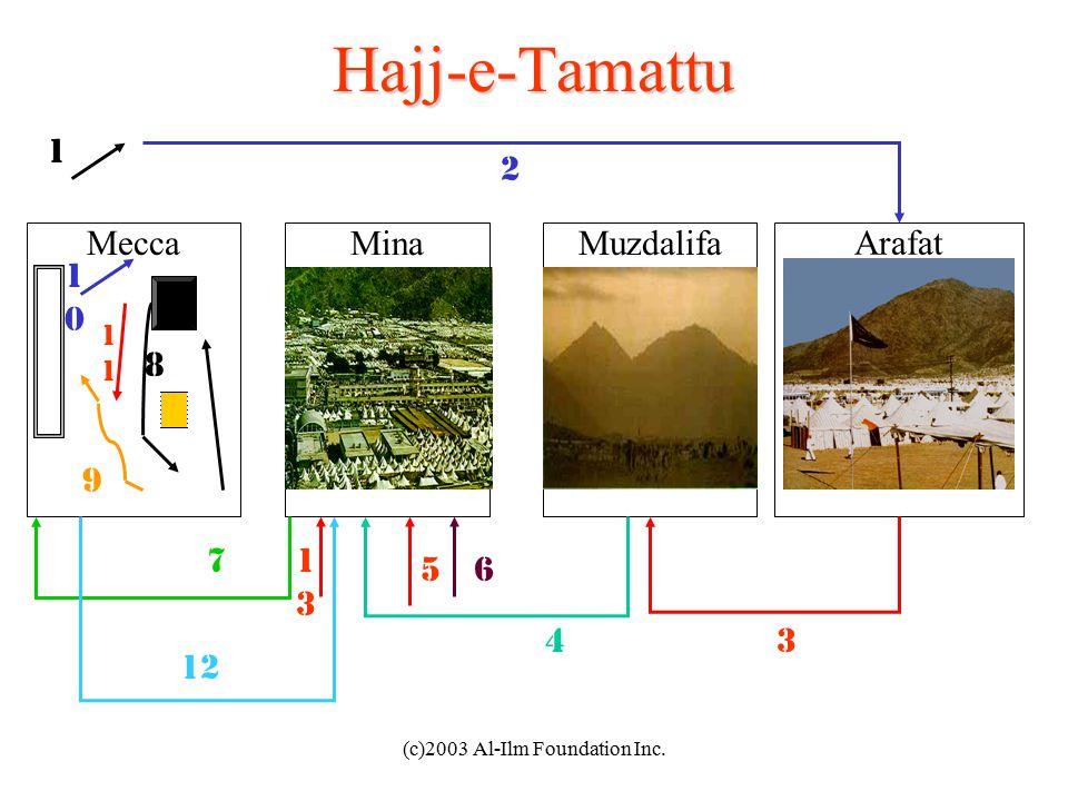 (c)2003 Al-Ilm Foundation Inc.Hajj-e-Tamattu MeccaArafatMuzdalifaMina 1 2 34 56 7 8 9 1010 1 12 1313