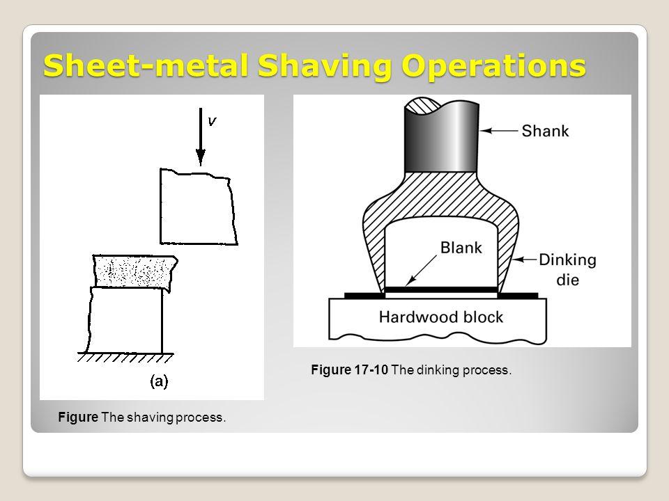 Sheet-metal Shaving Operations Figure 17-10 The dinking process. Figure The shaving process.