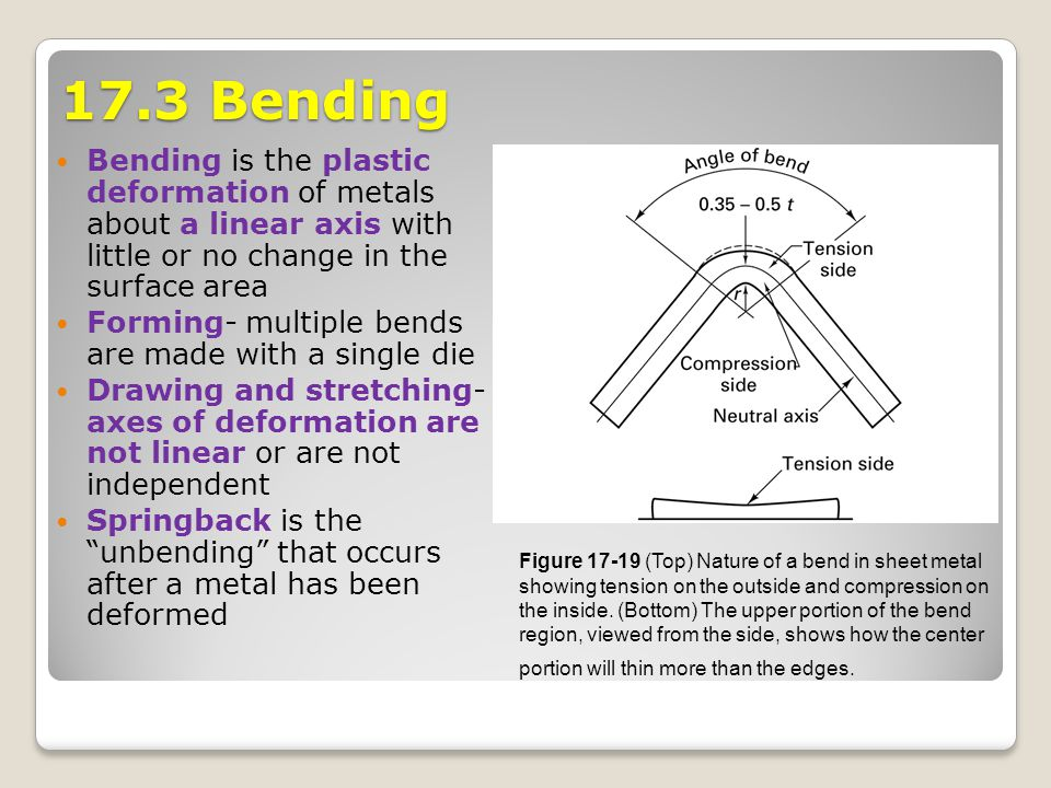 17.3 Bending Bending is the plastic deformation of metals about a linear axis with little or no change in the surface area Forming- multiple bends are