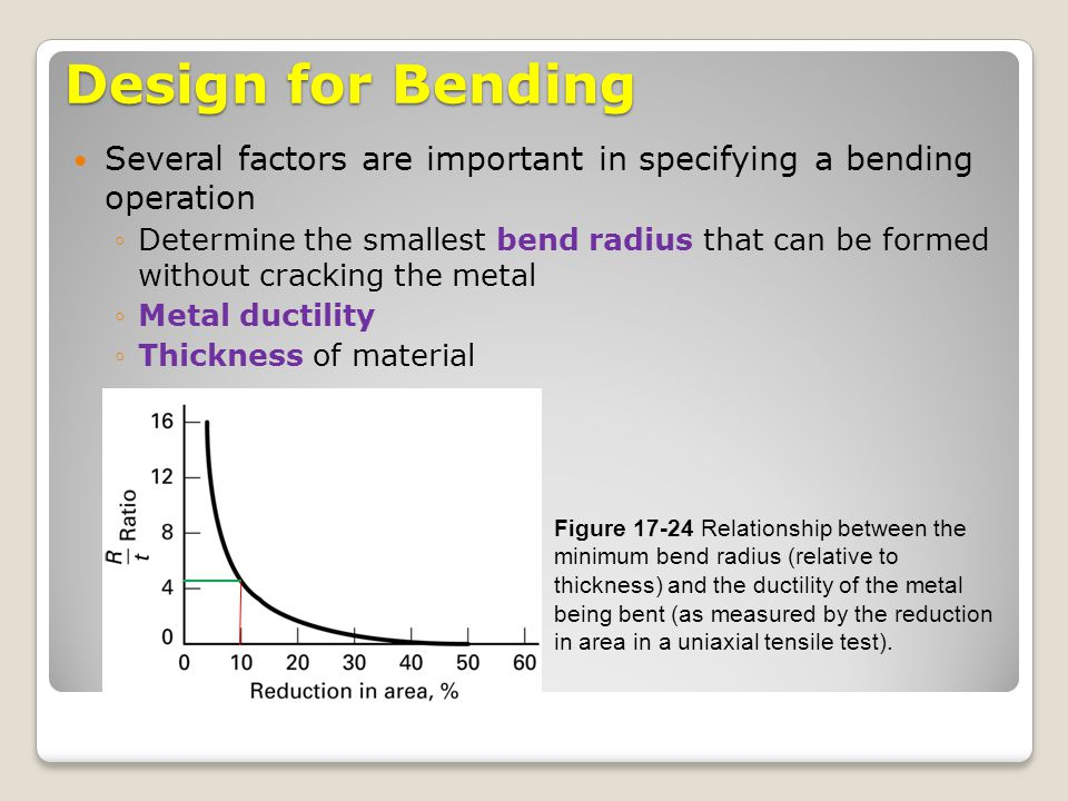 Design for Bending Several factors are important in specifying a bending operation ◦Determine the smallest bend radius that can be formed without crac