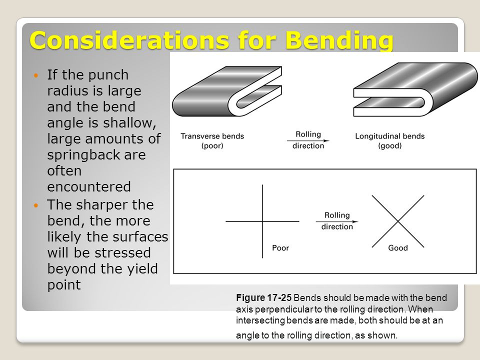 Considerations for Bending If the punch radius is large and the bend angle is shallow, large amounts of springback are often encountered The sharper t