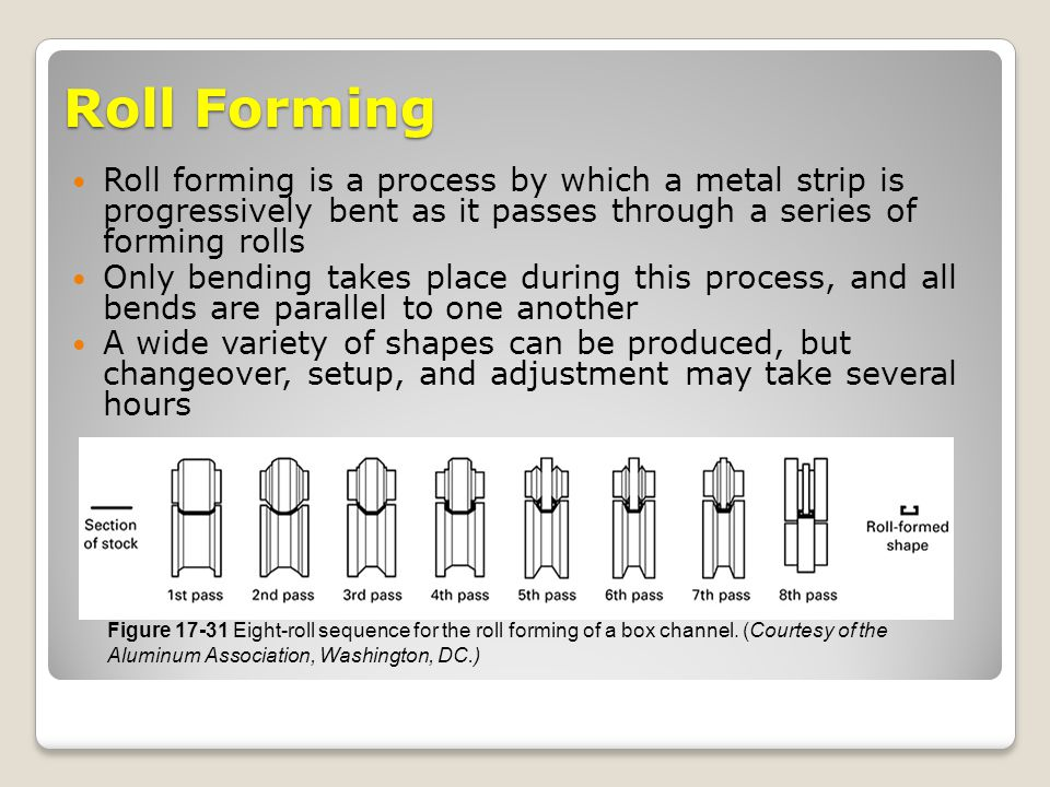 Roll Forming Roll forming is a process by which a metal strip is progressively bent as it passes through a series of forming rolls Only bending takes