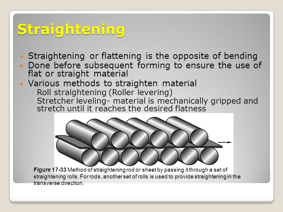 Straightening Straightening or flattening is the opposite of bending Done before subsequent forming to ensure the use of flat or straight material Var