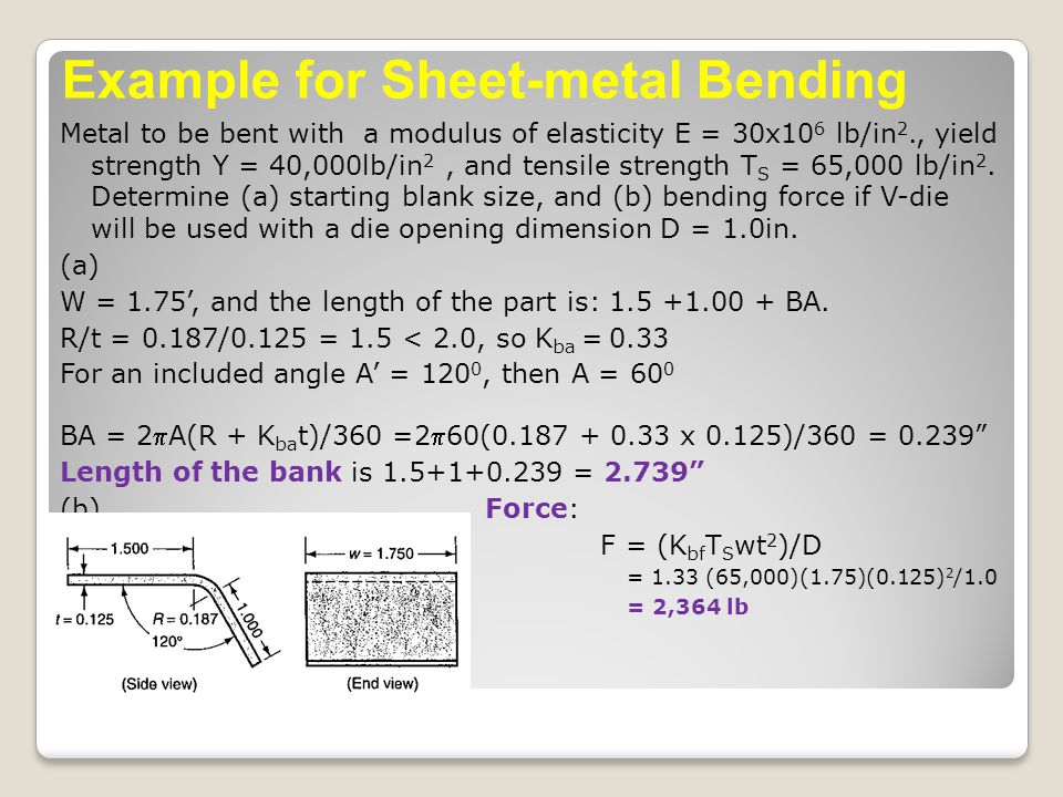Metal to be bent with a modulus of elasticity E = 30x10 6 lb/in 2., yield strength Y = 40,000lb/in 2, and tensile strength T S = 65,000 lb/in 2. Deter