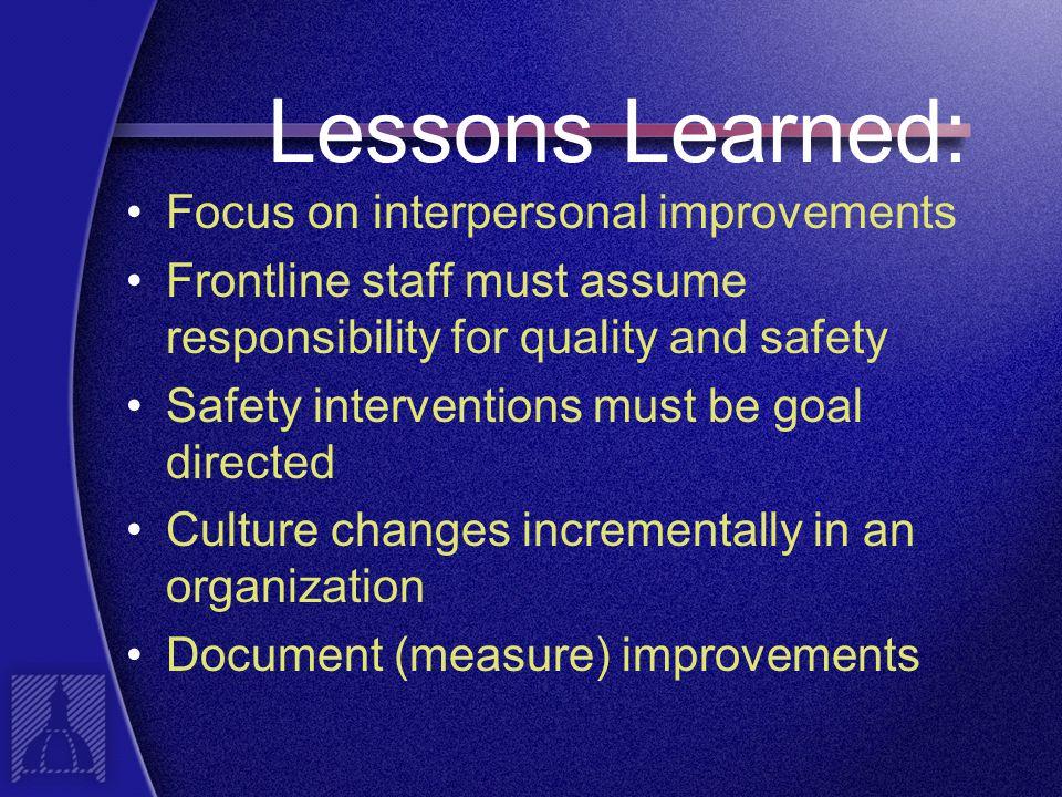 Johns Hopkins Comprehensive Patient Safety Program