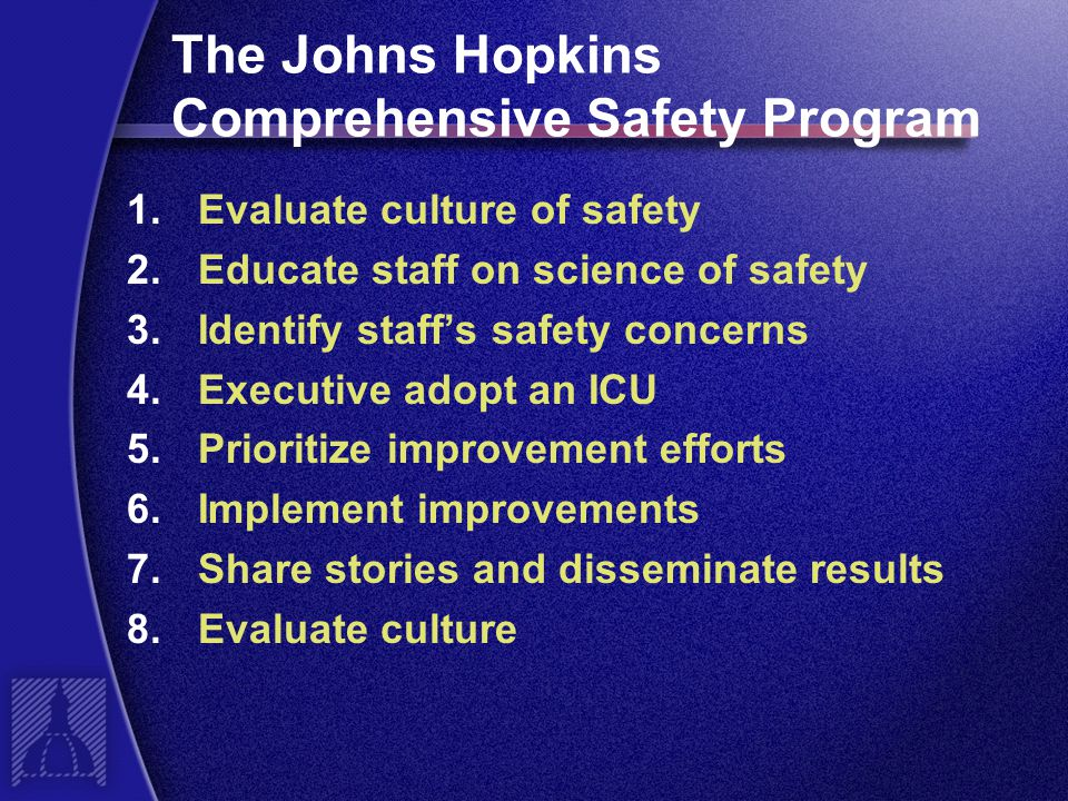 The Johns Hopkins Comprehensive Safety Program 1.Evaluate culture of safety 2.Educate staff on science of safety 3.Identify staff's safety concerns 4.Executive adopt an ICU 5.Prioritize improvement efforts 6.Implement improvements 7.Share stories and disseminate results 8.Evaluate culture