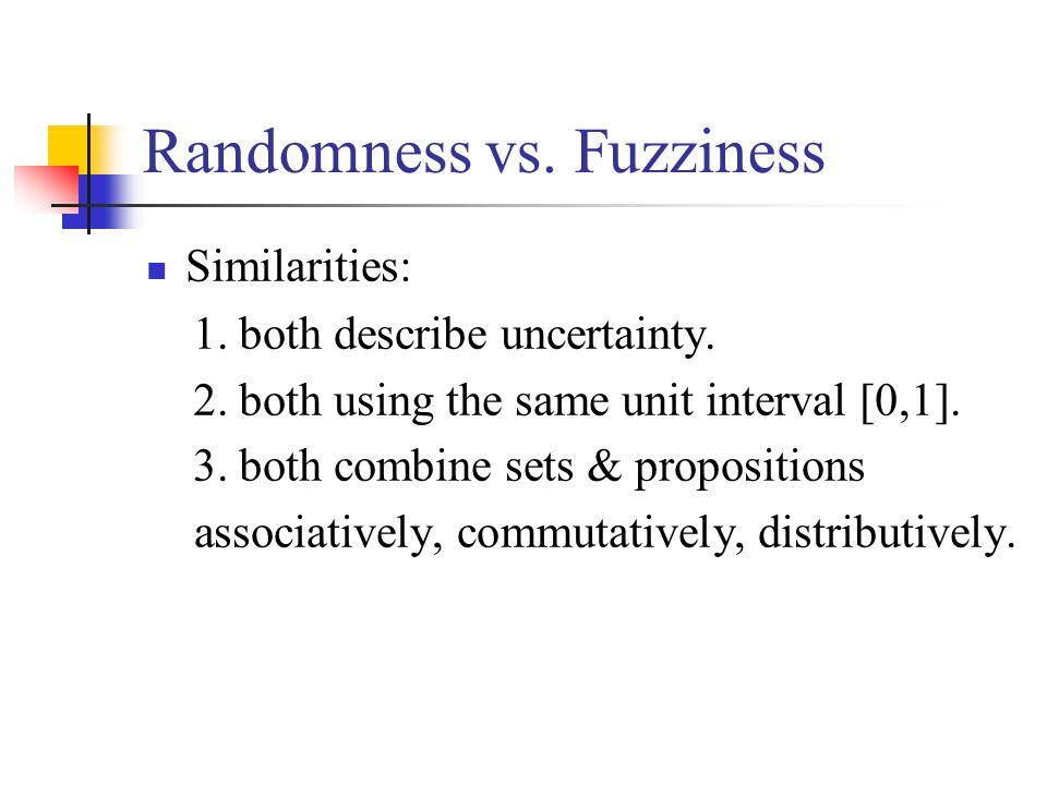 Randomness vs.Fuzziness Distinctions:  Fuzziness  event ambiguity.