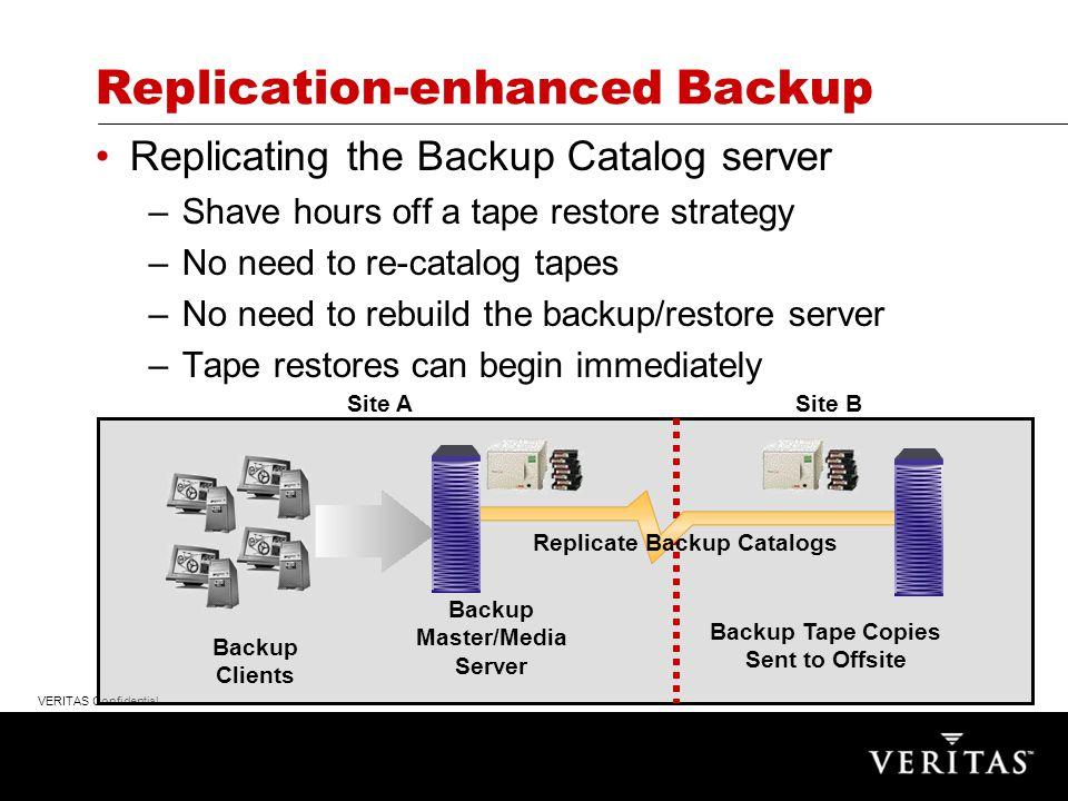VERITAS Confidential Remote Site Replication and Mirroring
