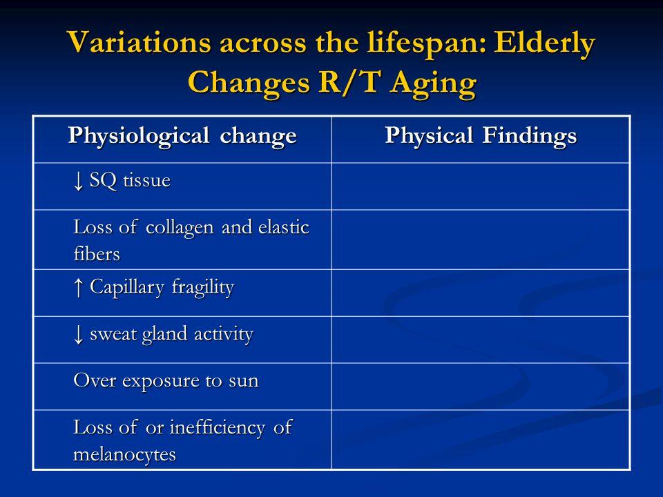Elderly: Seborrheic keratoses