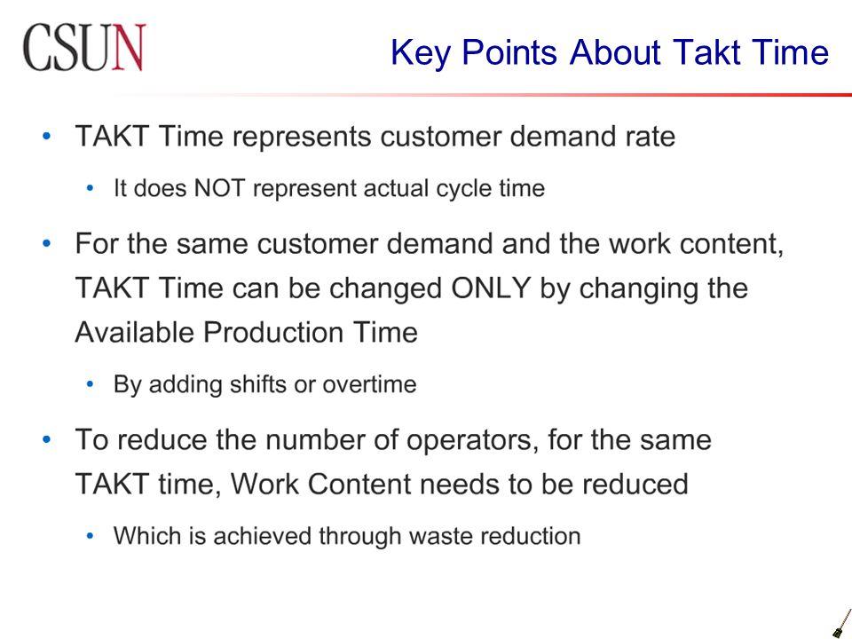 Key Points About Takt Time