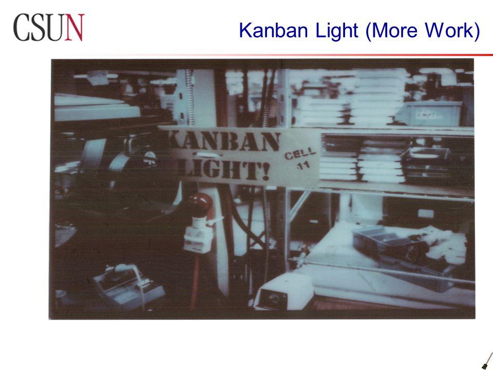 Kanban Light (More Work)