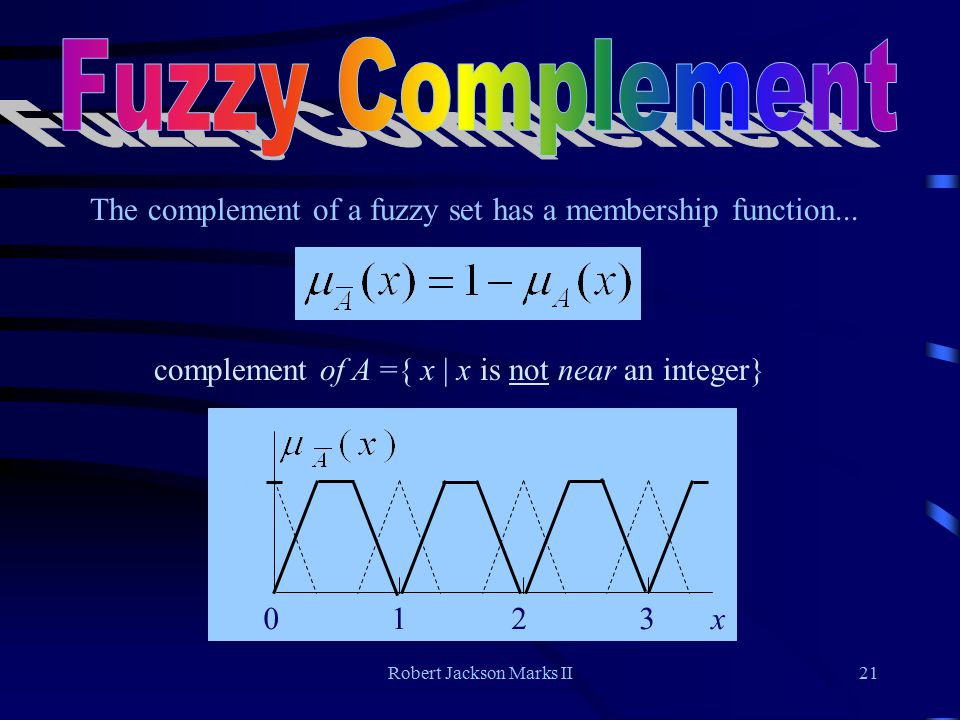 Robert Jackson Marks II21 The complement of a fuzzy set has a membership function...
